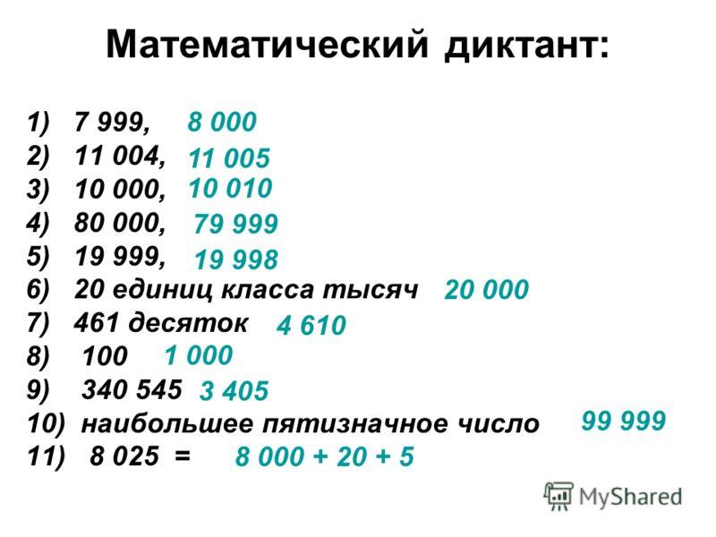 Архив диктантов 4 класс школа россии