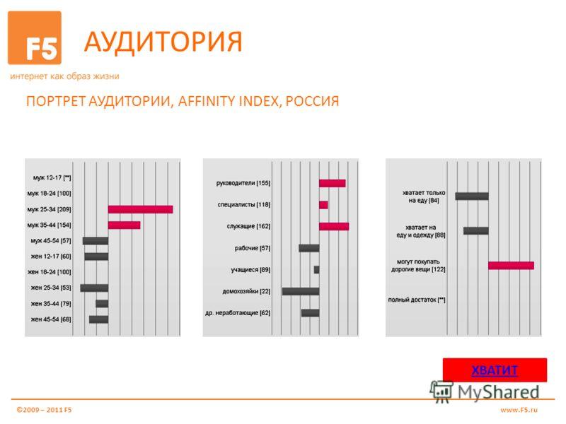 АУДИТОРИЯ ПОРТРЕТ АУДИТОРИИ, AFFINITY INDEX, РОССИЯ ©2009 – 2011 F5www.F5.ru ХВАТИТ