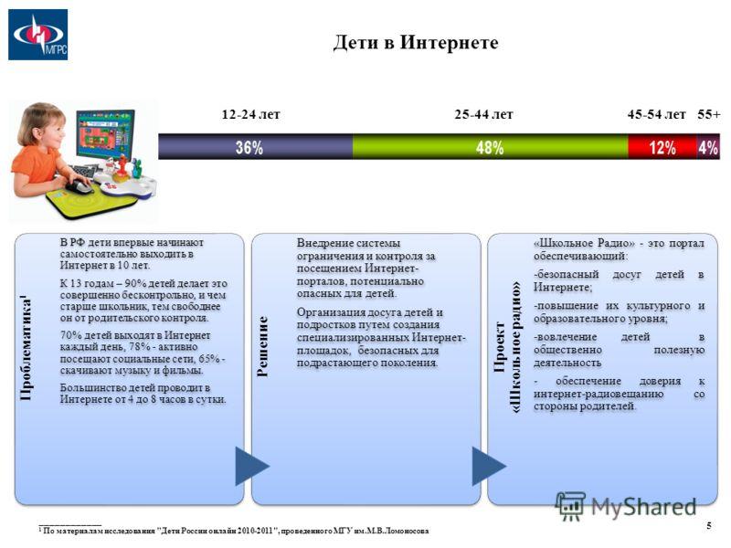 Дети в Интернете Проблематика 1 В РФ дети впервые начинают самостоятельно выходить в Интернет в 10 лет. К 13 годам – 90% детей делает это совершенно бесконтрольно, и чем старше школьник, тем свободнее он от родительского контроля. 70% детей выходят в