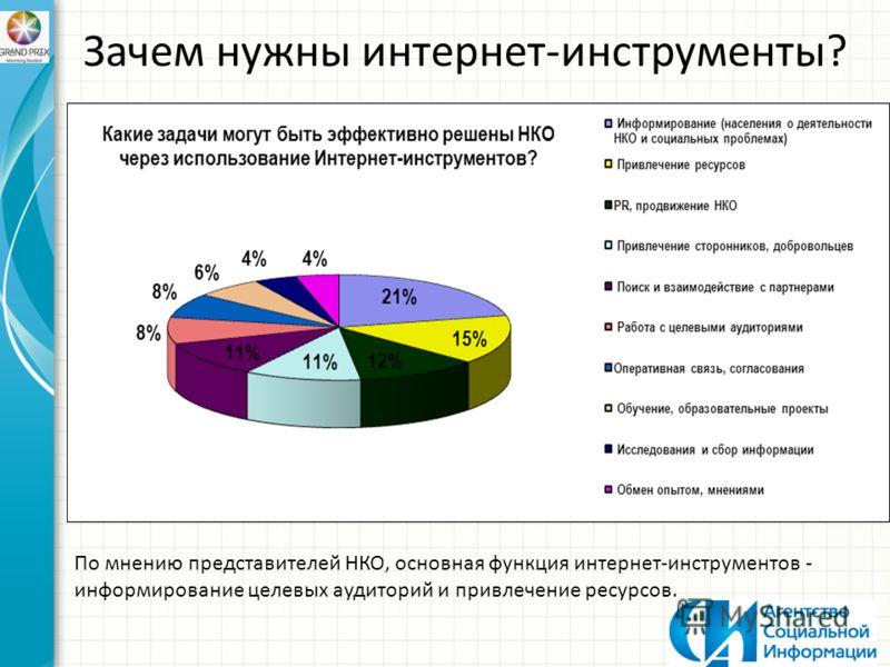 Зачем нужны интернет-инструменты? По мнению представителей НКО, основная функция интернет-инструментов - информирование целевых аудиторий и привлечение ресурсов.