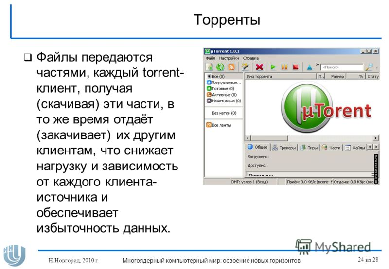 Торренты Файлы передаются частями, каждый torrent- клиент, получая (скачивая) эти части, в то же время отдаёт (закачивает) их другим клиентам, что снижает нагрузку и зависимость от каждого клиента- источника и обеспечивает избыточность данных. Н.Новг
