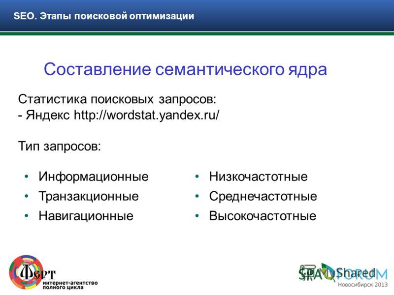 SEO. Этапы поисковой оптимизации Составление семантического ядра Информационные Транзакционные Навигационные Низкочастотные Среднечастотные Высокочастотные Статистика поисковых запросов: - Яндекс http://wordstat.yandex.ru/ Тип запросов: