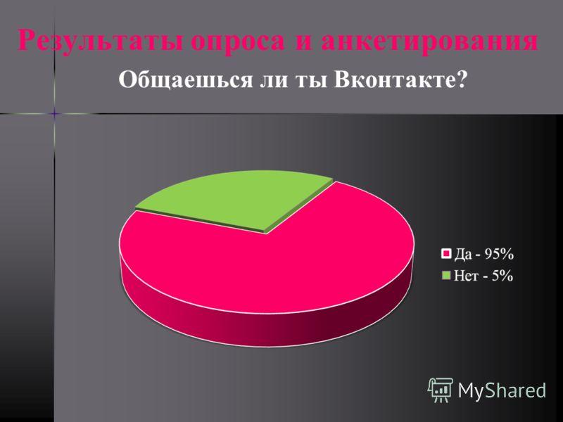 Результаты опроса и анкетирования Общаешься ли ты Вконтакте?