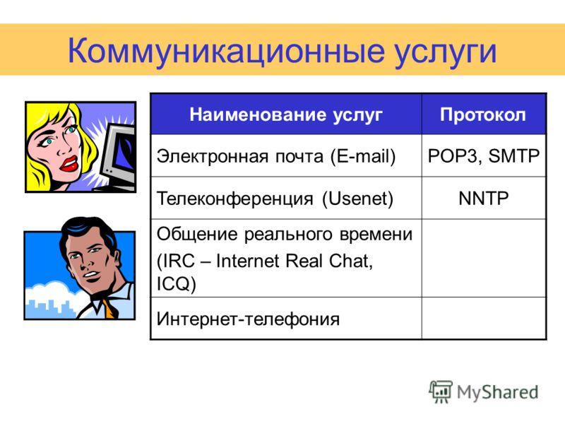Коммуникационные услуги Наименование услугПротокол Электронная почта (E-mail)POP3, SMTP Телеконференция (Usenet)NNTP Общение реального времени (IRC – Internet Real Chat, ICQ) Интернет-телефония