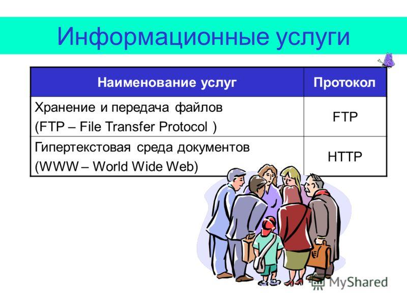 Информационные услуги Наименование услугПротокол Хранение и передача файлов (FTP – File Transfer Protocol ) FTP Гипертекстовая среда документов (WWW – World Wide Web) HTTP