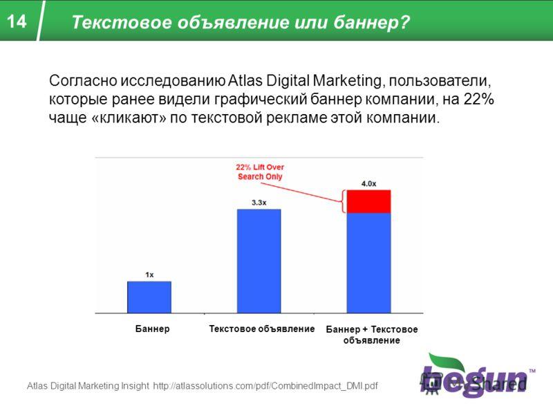 14 Текстовое объявление или баннер? Согласно исследованию Atlas Digital Marketing, пользователи, которые ранее видели графический баннер компании, на 22% чаще «кликают» по текстовой рекламе этой компании. БаннерТекстовое объявление Баннер + Текстовое