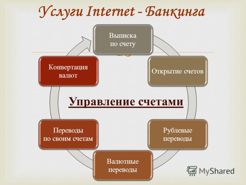 Услуги Internet - Банкинга Выписка по счету Открытие счетов Рублевые переводы Валютные переводы Переводы по своим счетам Конвертация валют Управление счетами