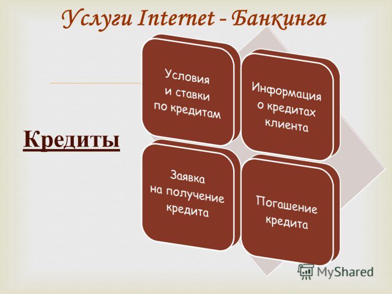 Услуги Internet - Банкинга Кредиты
