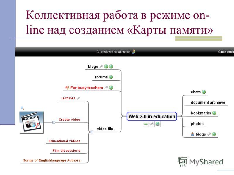 32 Коллективная работа в режиме on- line над созданием «Карты памяти»