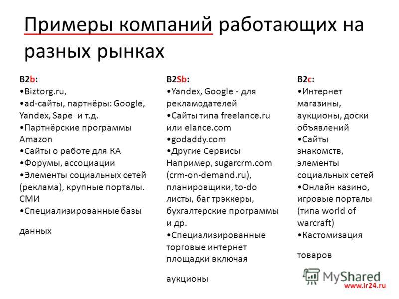 Примеры компаний работающих на разных рынках www.ir24.ru B2b: Biztorg.ru, ad-сайты, партнёры: Google, Yandex, Sape и т.д. Партнёрские программы Amazon Сайты о работе для КА Форумы, ассоциации Элементы социальных сетей (реклама), крупные порталы. СМИ