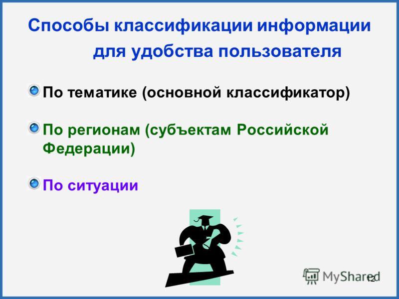 12 Способы классификации информации для удобства пользователя По тематике (основной классификатор) По регионам (субъектам Российской Федерации) По ситуации