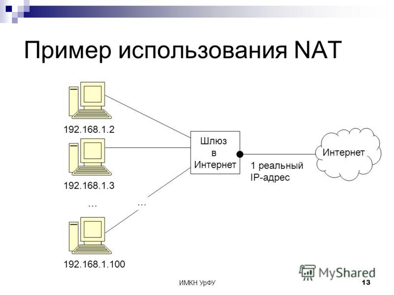 ИМКН УрФУ13 Пример использования NAT Шлюз в Интернет 1 реальный IP-адрес Интернет 192.168.1.2 192.168.1.3 192.168.1.100 … …