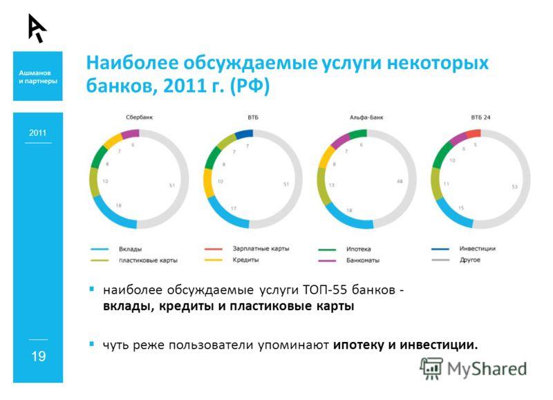 Наиболее обсуждаемые услуги некоторых банков, 2011 г. (РФ) 2011 19 наиболее обсуждаемые услуги ТОП-55 банков - вклады, кредиты и пластиковые карты чуть реже пользователи упоминают ипотеку и инвестиции.