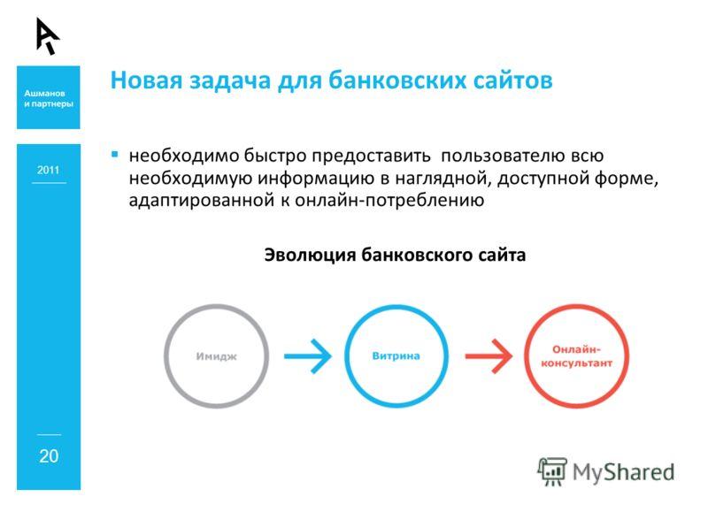 Новая задача для банковских сайтов необходимо быстро предоставить пользователю всю необходимую информацию в наглядной, доступной форме, адаптированной к онлайн-потреблению Эволюция банковского сайта 2011 20