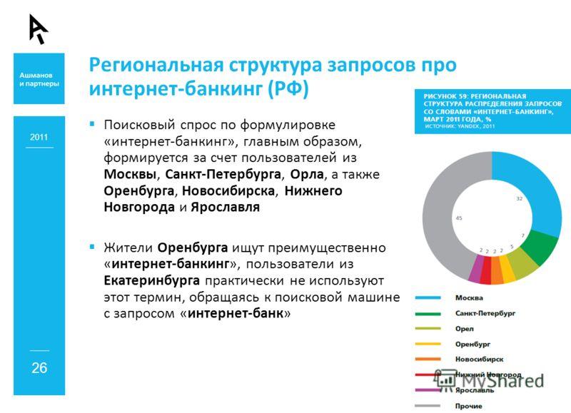 Региональная структура запросов про интернет-банкинг (РФ) Поисковый спрос по формулировке «интернет-банкинг», главным образом, формируется за счет пользователей из Москвы, Санкт-Петербурга, Орла, а также Оренбурга, Новосибирска, Нижнего Новгорода и Я