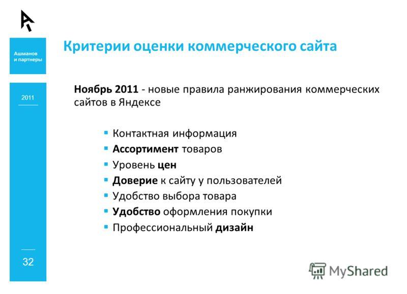 Критерии оценки коммерческого сайта 2011 32 Ноябрь 2011 - новые правила ранжирования коммерческих сайтов в Яндексе Контактная информация Ассортимент товаров Уровень цен Доверие к сайту у пользователей Удобство выбора товара Удобство оформления покупк