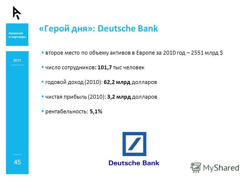 «Герой дня»: Deutsche Bank 2011 45 второе место по объему активов в Европе за 2010 год – 2551 млрд $ число сотрудников: 101,7 тыс человек годовой доход (2010): 62,2 млрд долларов чистая прибыль (2010): 3,2 млрд долларов рентабельность: 5,1%