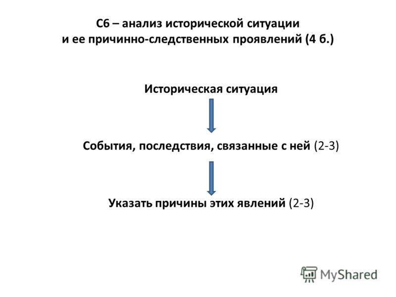 С6 – анализ исторической ситуации и ее причинно-следственных проявлений (4 б.) Историческая ситуация События, последствия, связанные с ней (2-3) Указать причины этих явлений (2-3)