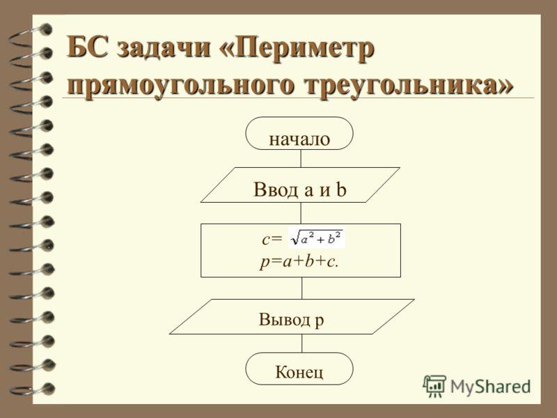 БС задачи «Периметр прямоугольного треугольника» начало Ввод a и b с= p=a+b+c. Вывод p Конец