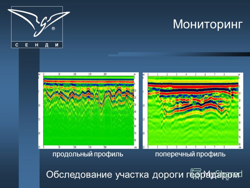 С Е Н Д И ® 12 Мониторинг продольный профиль поперечный профиль Обследование участка дороги георадаром