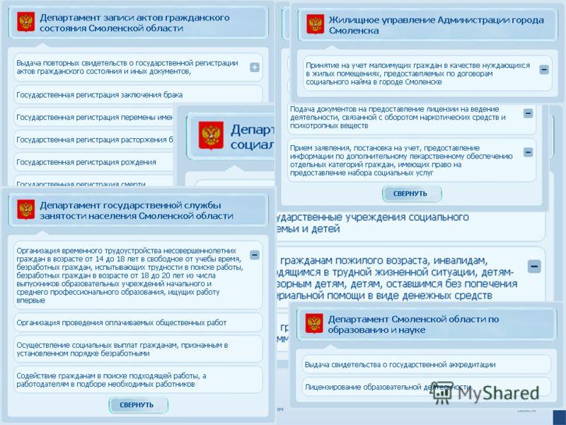 Департамент Смоленской области по информационным технологиям, связи и обеспечению предоставления услуг в электронном виде Мероприятия, направленные на техническое обеспечение