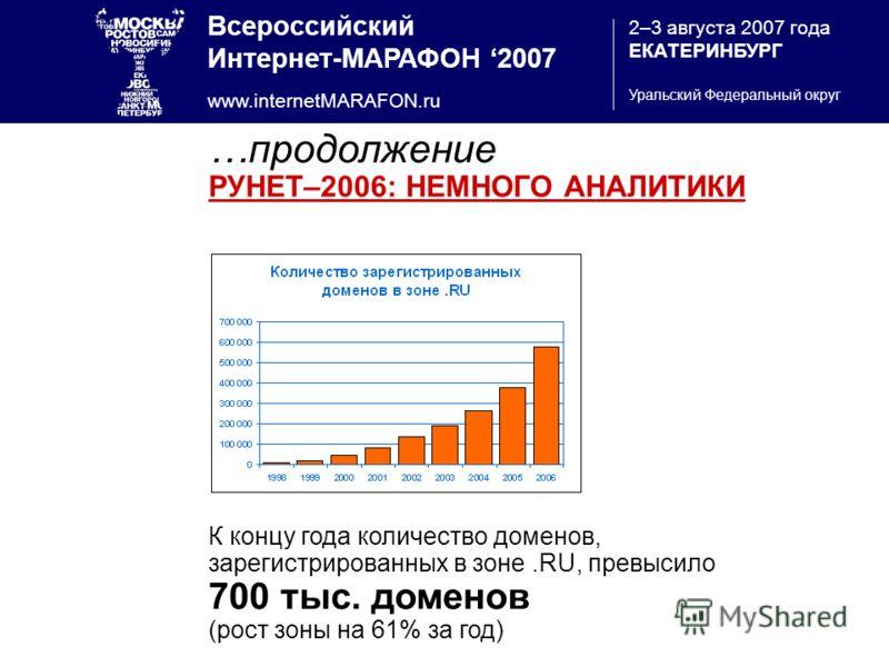 Всероссийский Интернет-МАРАФОН 2007 www.internetMARAFON.ru 2–3 августа 2007 года ЕКАТЕРИНБУРГ Уральский Федеральный округ …продолжение РУНЕТ–2006: НЕМНОГО АНАЛИТИКИ К концу года количество доменов, зарегистрированных в зоне.RU, превысило 700 тыс. дом