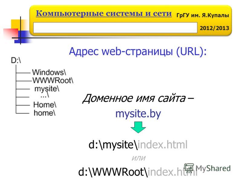 ГрГУ им. Я.Купалы 2012/2013 Компьютерные системы и сети Адрес web-страницы (URL): Доменное имя сайта – mysite.by d:\mysite\index.html или d:\WWWRoot\index.html