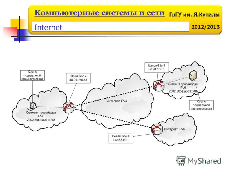 ГрГУ им. Я.Купалы 2012/2013 Компьютерные системы и сети Internet