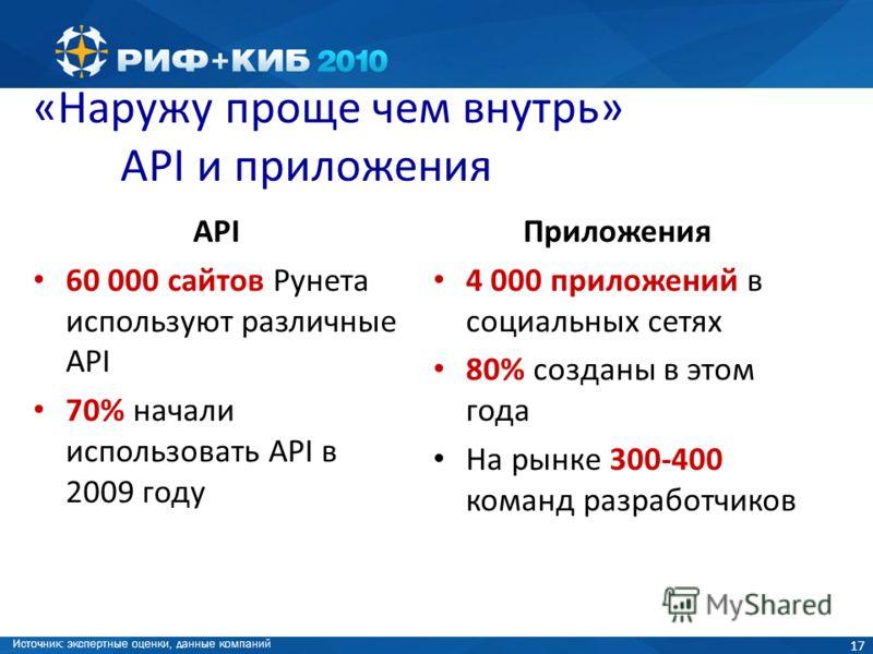 17 «Наружу проще чем внутрь» API и приложения API 60 000 сайтов Рунета используют различные API 70% начали использовать API в 2009 году Приложения 4 000 приложений в социальных сетях 80% созданы в этом года На рынке 300-400 команд разработчиков Источ