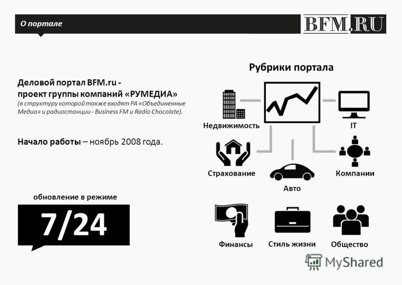 Деловой портал BFM.ru - проект группы компаний «РУМЕДИА» (в структуру которой также входят РА «Объединенные Медиа» и радиостанции - Business FM и Radio Chocolate). 7/24 Рубрики портала Начало работы – ноябрь 2008 года. О портале обновление в режиме Н