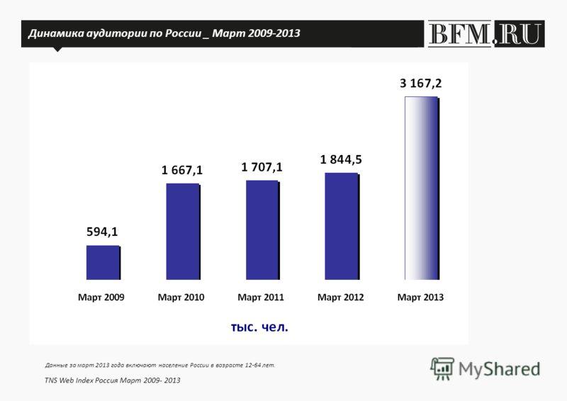 Аудитория и трафик Динамика аудитории по России _ Март 2009-2013 TNS Web Index Россия Март 2009- 2013 Данные за март 2013 года включают население России в возрасте 12-64 лет.