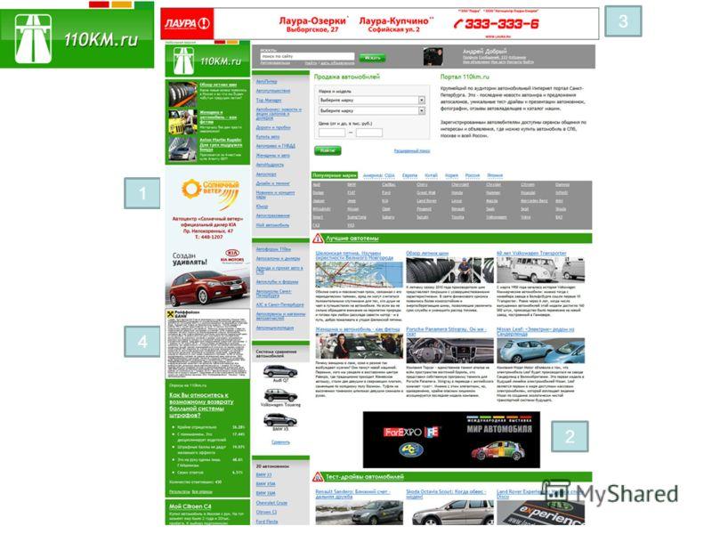 Рекламные места на 110km.ru 1 4 2 3