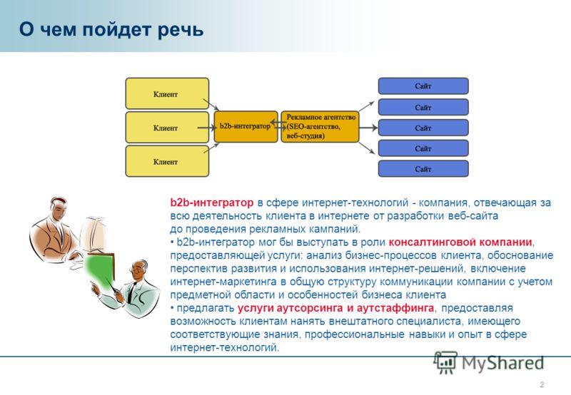 2 О чем пойдет речь b2b-интегратор в сфере интернет-технологий - компания, отвечающая за всю деятельность клиента в интернете от разработки веб-сайта до проведения рекламных кампаний. b2b-интегратор мог бы выступать в роли консалтинговой компании, пр