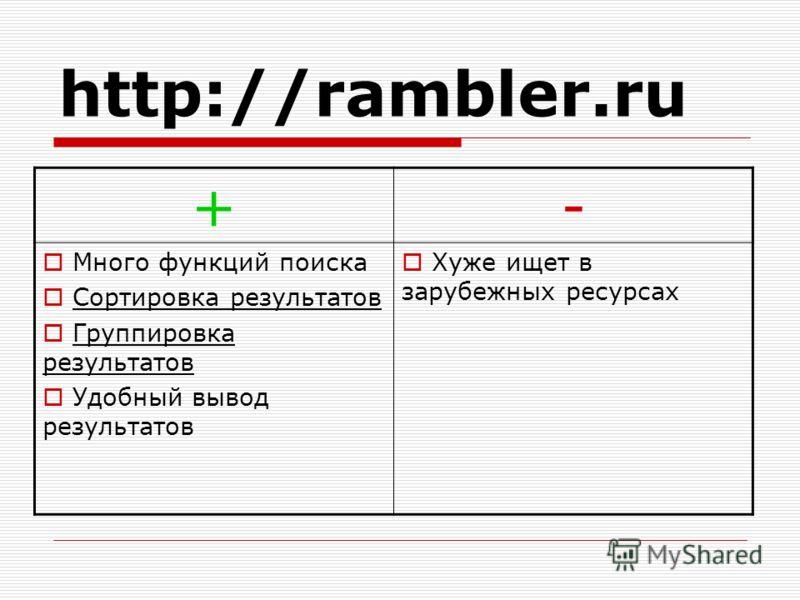 http://rambler.ru +- Много функций поиска Сортировка результатов Группировка результатов Удобный вывод результатов Хуже ищет в зарубежных ресурсах