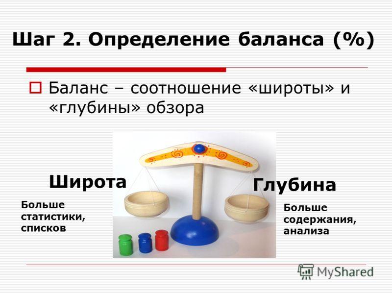 Шаг 2. Определение баланса (%) Баланс – соотношение «широты» и «глубины» обзора Широта Глубина Больше статистики, списков Больше содержания, анализа