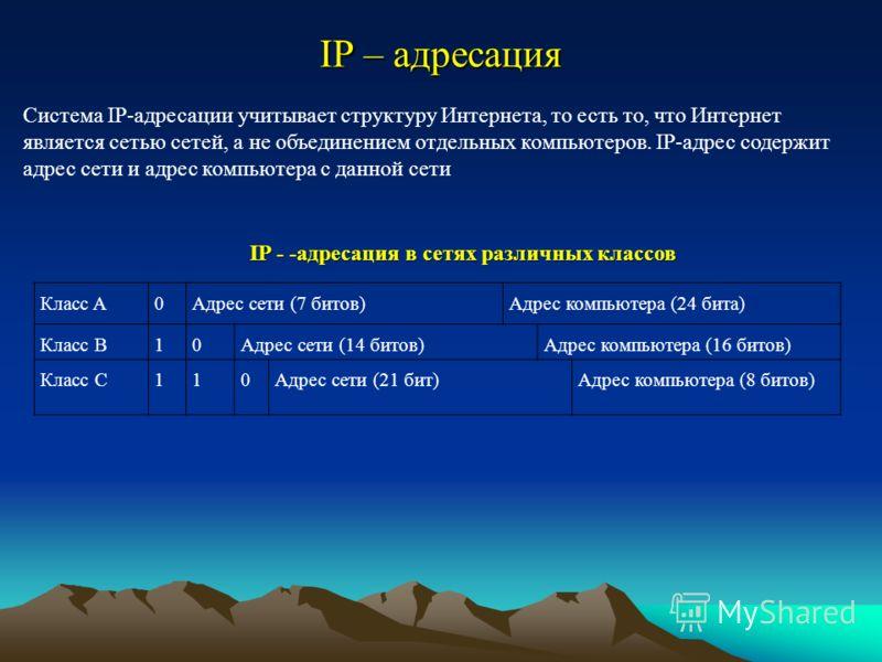 IP – адресация Система IP-адресации учитывает структуру Интернета, то есть то, что Интернет является сетью сетей, а не объединением отдельных компьютеров. IP-адрес содержит адрес сети и адрес компьютера с данной сети Класс A0Адрес сети (7 битов)Адрес