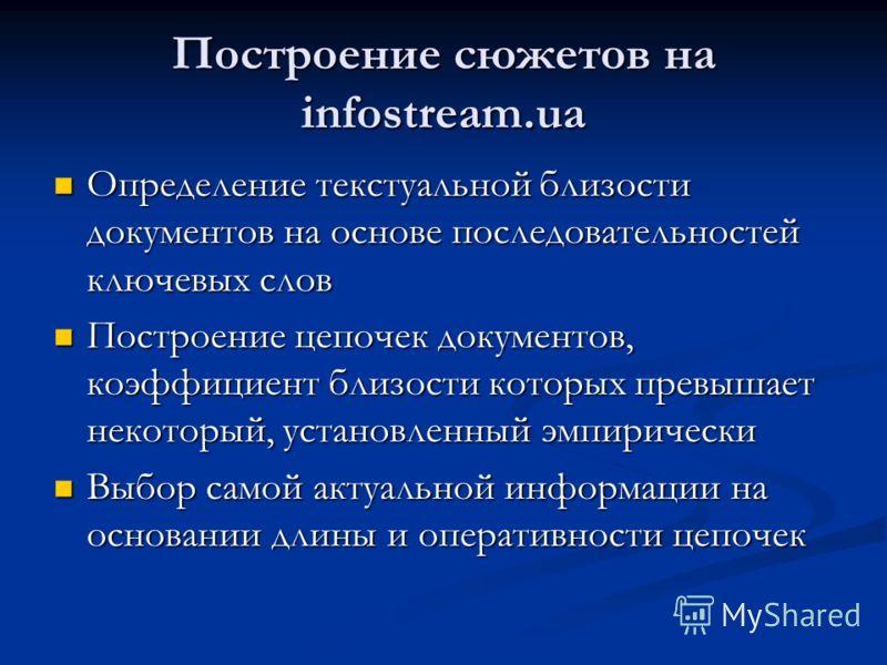 Построение сюжетов на infostream.ua Определение текстуальной близости документов на основе последовательностей ключевых слов Определение текстуальной близости документов на основе последовательностей ключевых слов Построение цепочек документов, коэфф