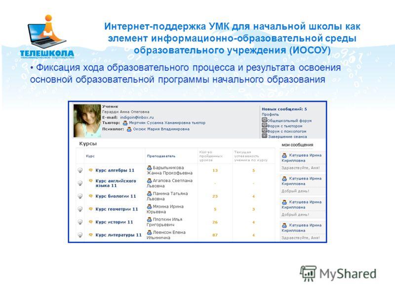 Фиксация хода образовательного процесса и результата освоения основной образовательной программы начального образования Интернет-поддержка УМК для начальной школы как элемент информационно-образовательной среды образовательного учреждения (ИОСОУ)