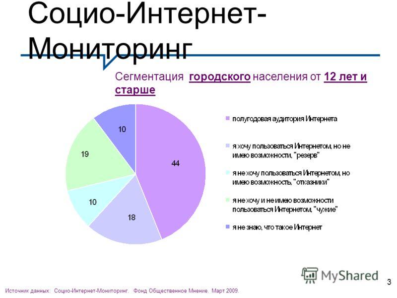 3 Социо-Интернет- Мониторинг Источник данных: Социо-Интернет-Мониторинг. Фонд Общественное Мнение. Март 2009. Сегментация городского населения от 12 лет и старше