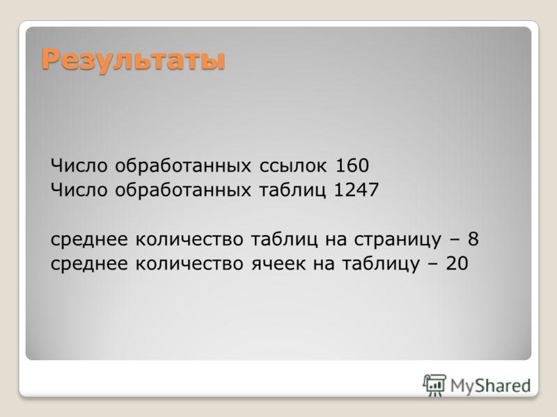 Результаты Число обработанных ссылок 160 Число обработанных таблиц 1247 среднее количество таблиц на страницу – 8 среднее количество ячеек на таблицу – 20