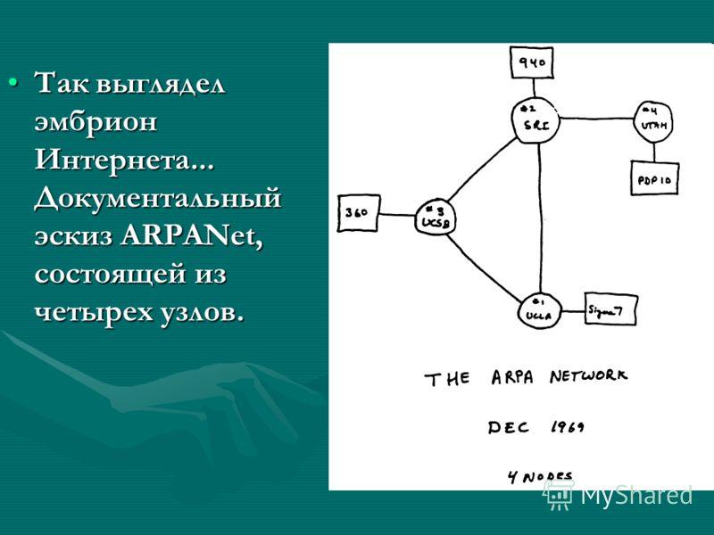 Так выглядел эмбрион Интернета... Документальный эскиз ARPANet, состоящей из четырех узлов.Так выглядел эмбрион Интернета... Документальный эскиз ARPANet, состоящей из четырех узлов.
