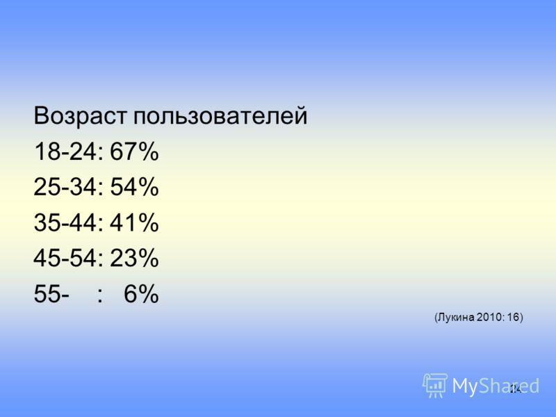 23 Значение интернета Интернет-пользователи Россия 38 мл. (27% населения) Германия 55 мл. (67%) США 228 мл. (74%) Китай 338 мл. (25%) (Лукина 2010: 16)