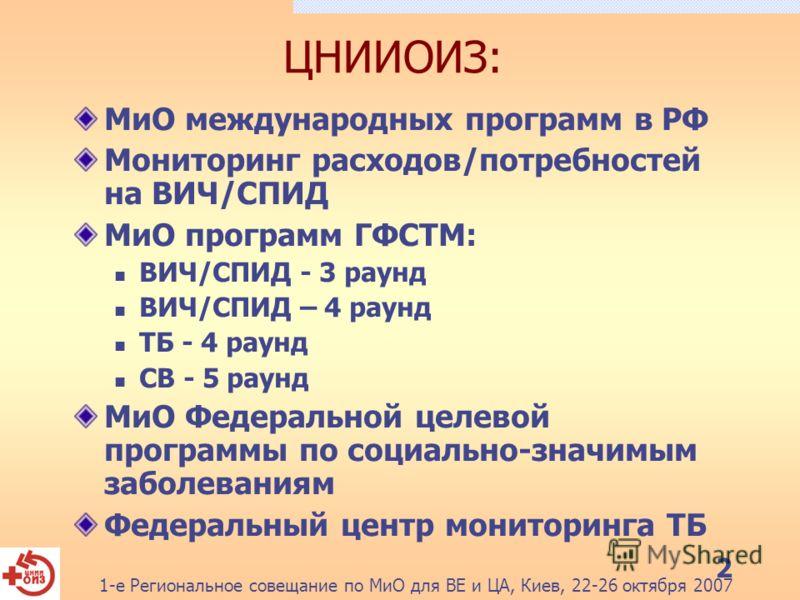 1-е Региональное совещание по МиО для ВЕ и ЦА, Киев, 22-26 октября 2007 2 ЦНИИОИЗ: МиО международных программ в РФ Мониторинг расходов/потребностей на ВИЧ/СПИД МиО программ ГФСТМ: ВИЧ/СПИД - 3 раунд ВИЧ/СПИД – 4 раунд ТБ - 4 раунд СВ - 5 раунд МиО Фе