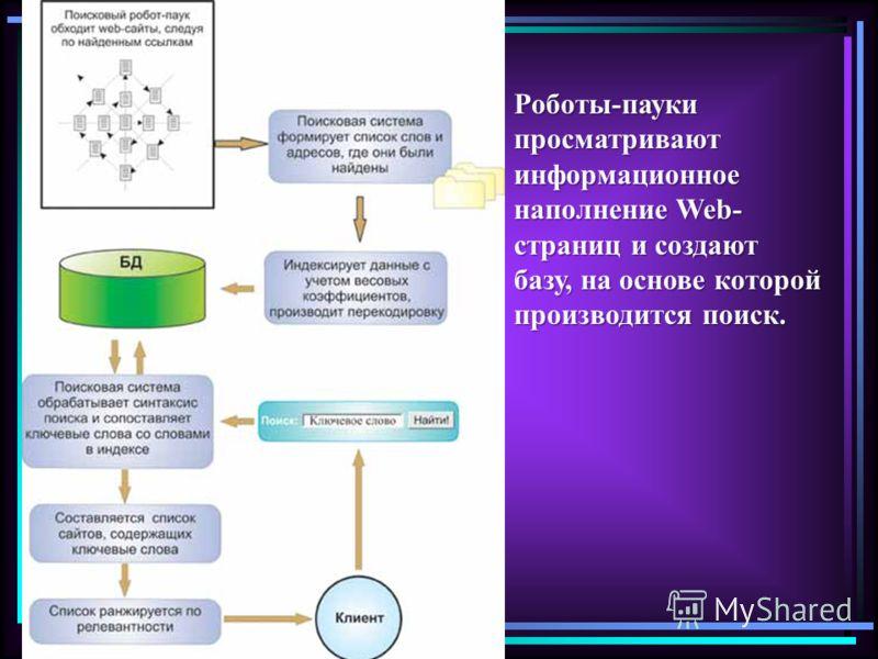 Роботы-пауки просматривают информационное наполнение Web- страниц и создают базу, на основе которой производится поиск.
