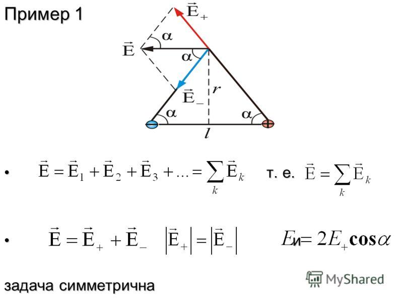 Напряженность результирующего поля системы точечных зарядов равна векторной сумме напряженностей полей, созданных в данной точке каждым из них в отдельности.Напряженность результирующего поля системы точечных зарядов равна векторной сумме напряженнос
