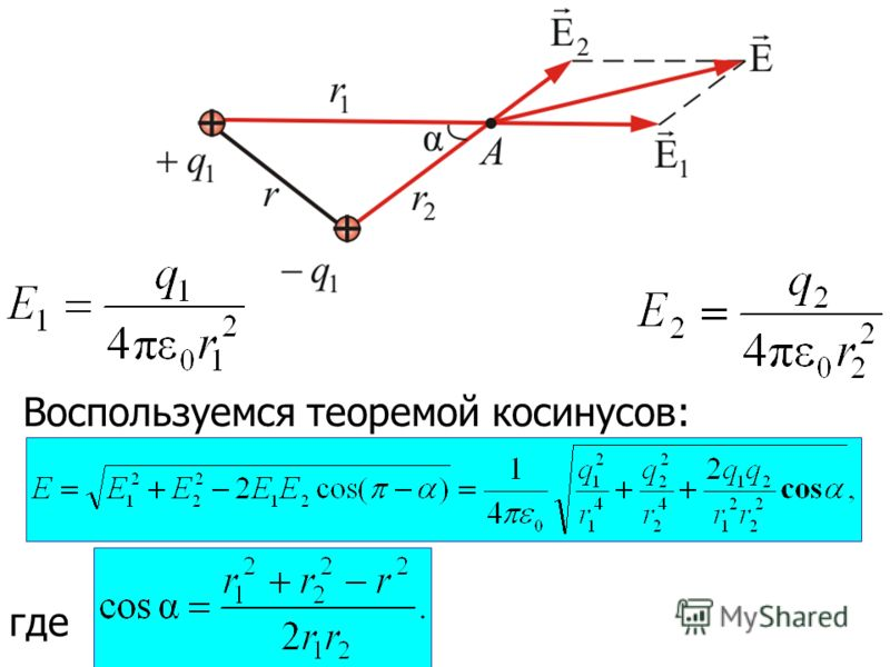 Рассмотрим другой пример. Найдем напряженность электростатического поля Е, создаваемую двумя положительными зарядами q 1 и q 2 в точке А, находящейся на расстоянии r 1 от первого и r 2 от второго зарядовРассмотрим другой пример. Найдем напряженность