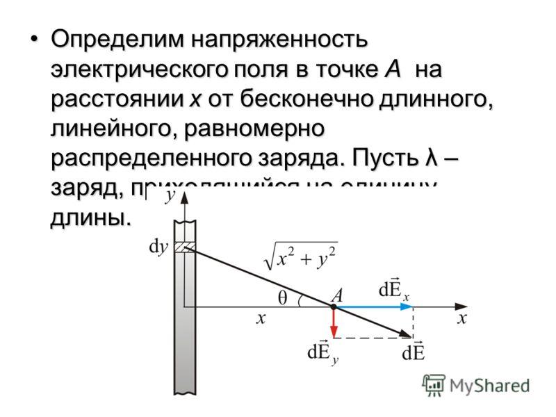 Для решения подобных задач пользуются соответствующими значениями плотности заряда:Для решения подобных задач пользуются соответствующими значениями плотности заряда: – линейная плотность заряда, измеряется в Кл/м; – линейная плотность заряда, измеря
