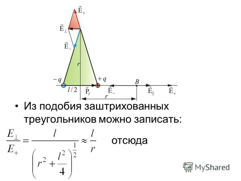 Пример 1. Найдем Е в точке А на прямой, проходящей через центр диполя и перпендикулярной к оси. т.к.