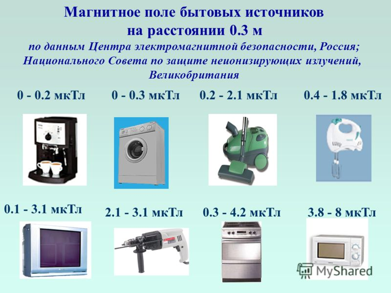 Магнитное поле бытовых источников на расстоянии 0.3 м по данным Центра электромагнитной безопасности, Россия; Национального Совета по защите неионизирующих излучений, Великобритания 0 - 0.2 мкТл0 - 0.3 мкТл0.2 - 2.1 мкТл0.4 - 1.8 мкТл 0.1 - 3.1 мкТл