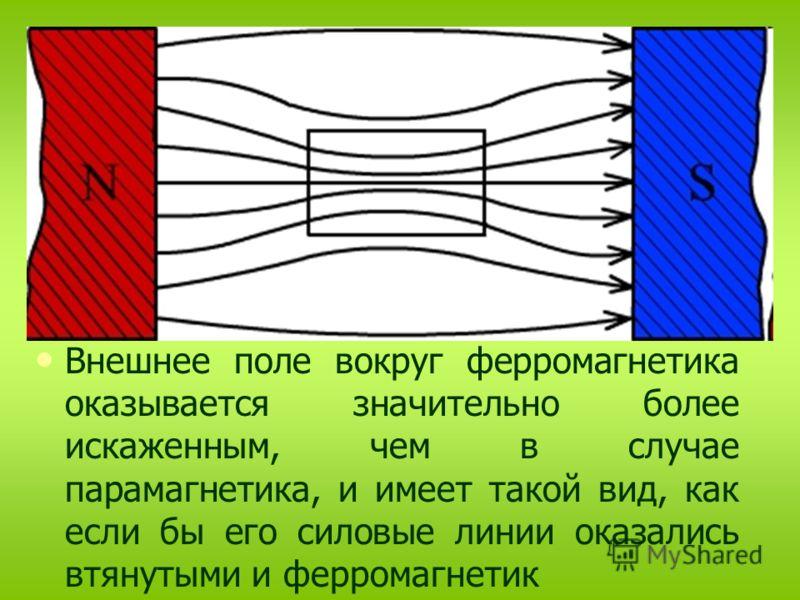 Ферромагнитными веществами или ферромагнетиками являются вещества, магнитная проницаемость которых значительно превышает единицу, μ >> 1 (например, для чистого железа μ = 104) от 5000 (для Fe) до 800 000 (для супермаллоя). Внешнее поле вокруг феррома